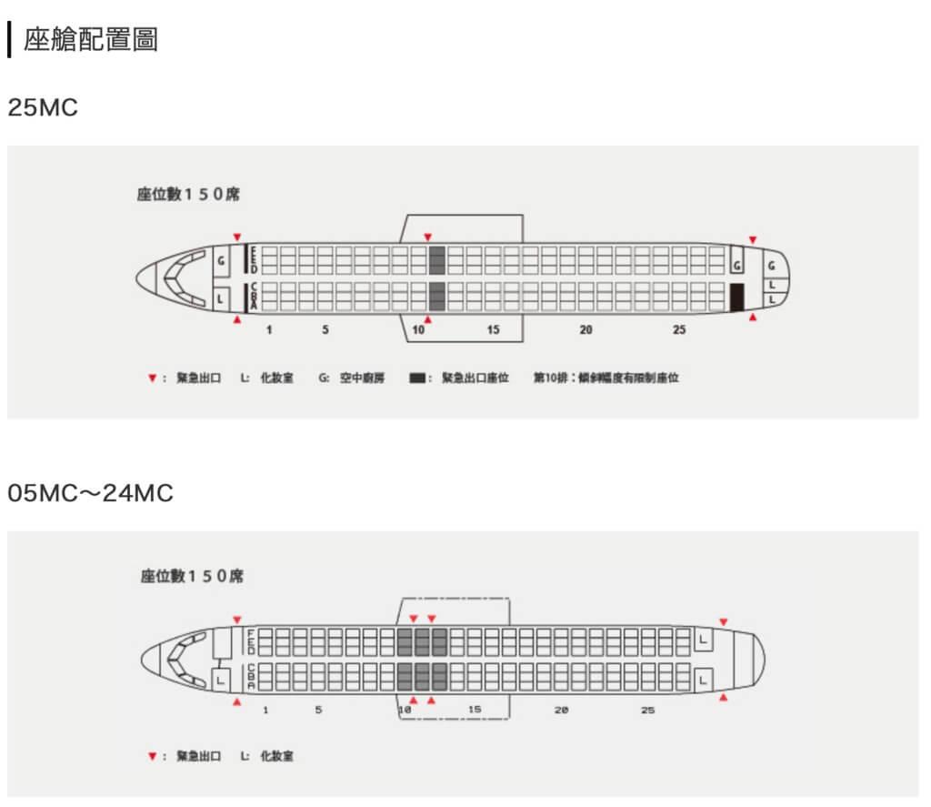 星悅航空是犧牲了座位量,換來給旅客更大的舒適度